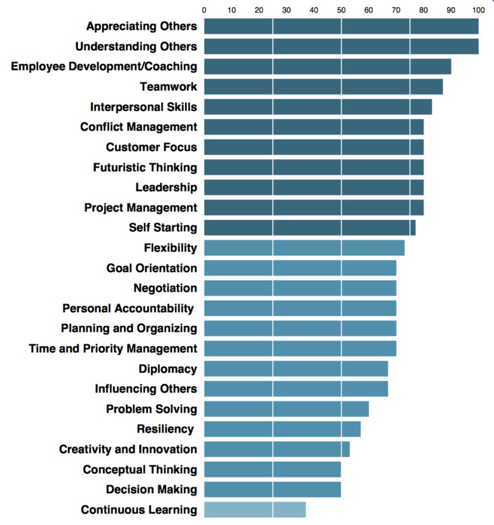 Competencies.png
