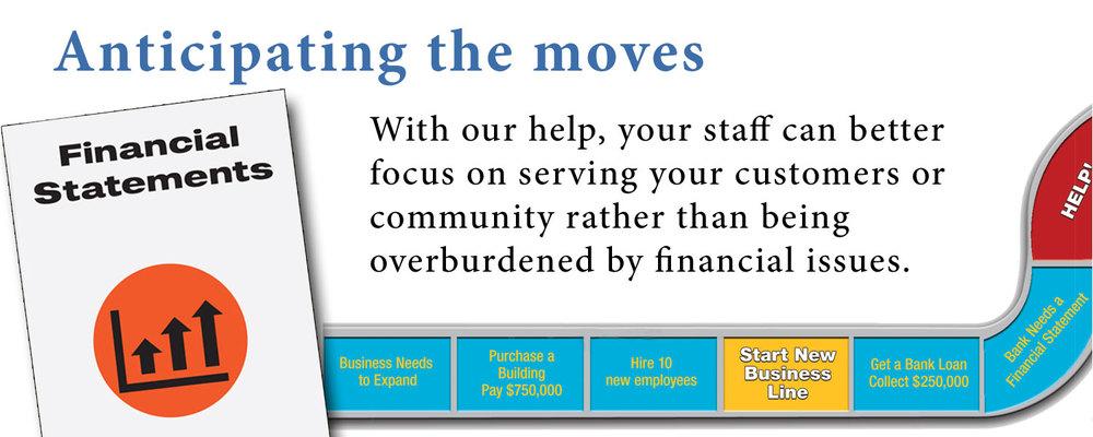 KKS-anticipating-financial-moves