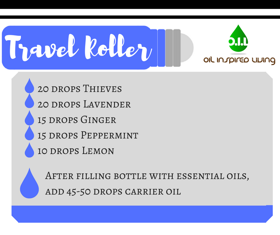 Roller Bottle Recipes-6.png