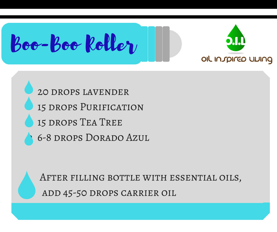 Roller Bottle Recipes-13.png