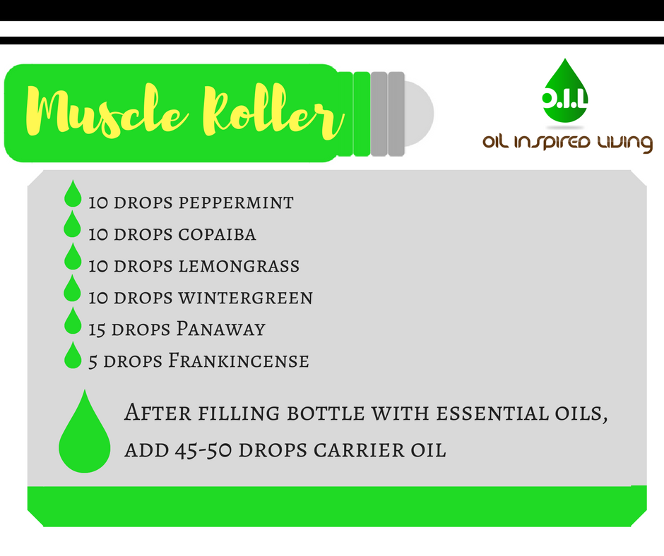 Roller Bottle Recipes-16.png