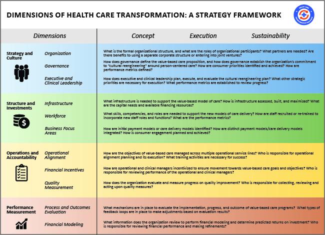 (PDF version of the Strategy Framework)
