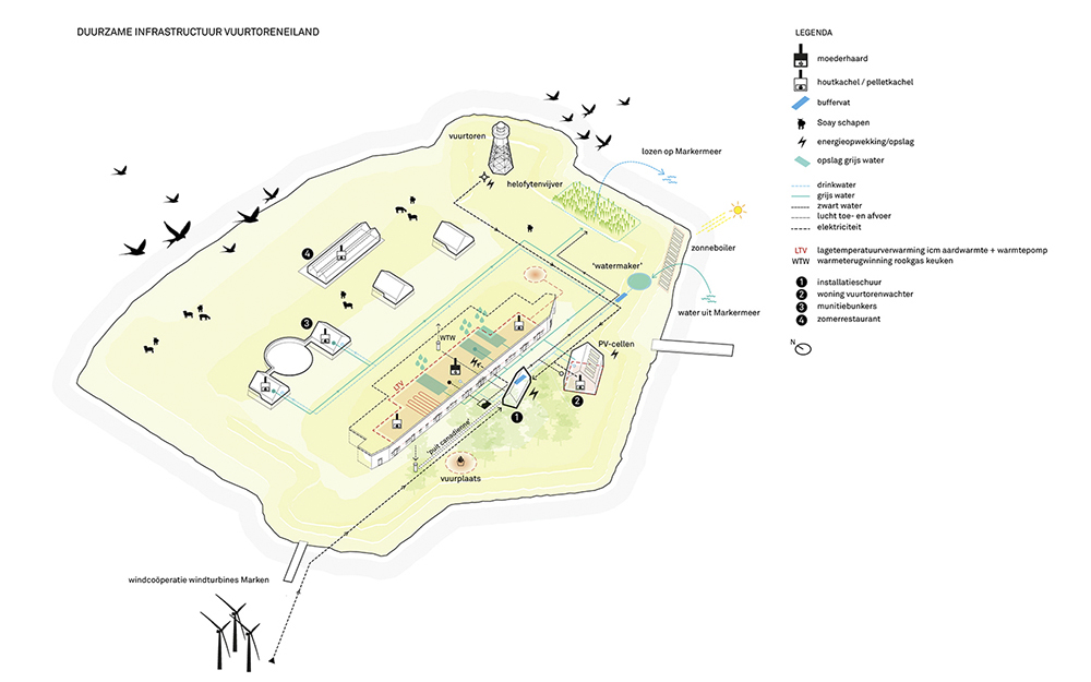 Together with  Arup  we developed a sustainable masterplan, closing all material, energy and water cycles on the island.
