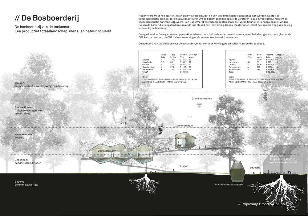 180525 Brood & Spelen DEF 1_Page_3.jpg