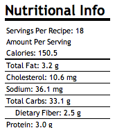 Morning Glory Muffins Nutritional Info.