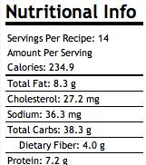 Quinoa Chewy Granola Bars Nutritional Info.