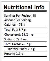 Pumpkin Ginger Muffins Nutritional Info.