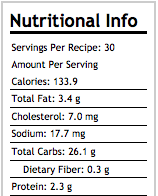 Slimmed Down Chocolate Chip Oatmeal Cookies Nutritional Info.