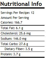Bionic Banana Bread Nutritional Info.