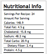 Classic Chewy Oatmeal Raisin (Slimmed Down) Cookies Nutritional Info.