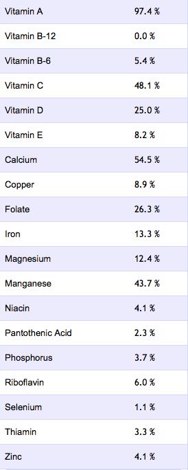 Black Forest Protein Smoothie