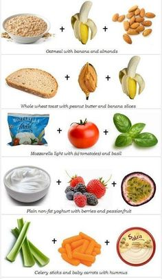 List seven ways to reduce dietary intake of fat and cholesterol picture 2