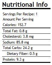 PUMPKIN SPICE LATTÉ nutrition.JPG