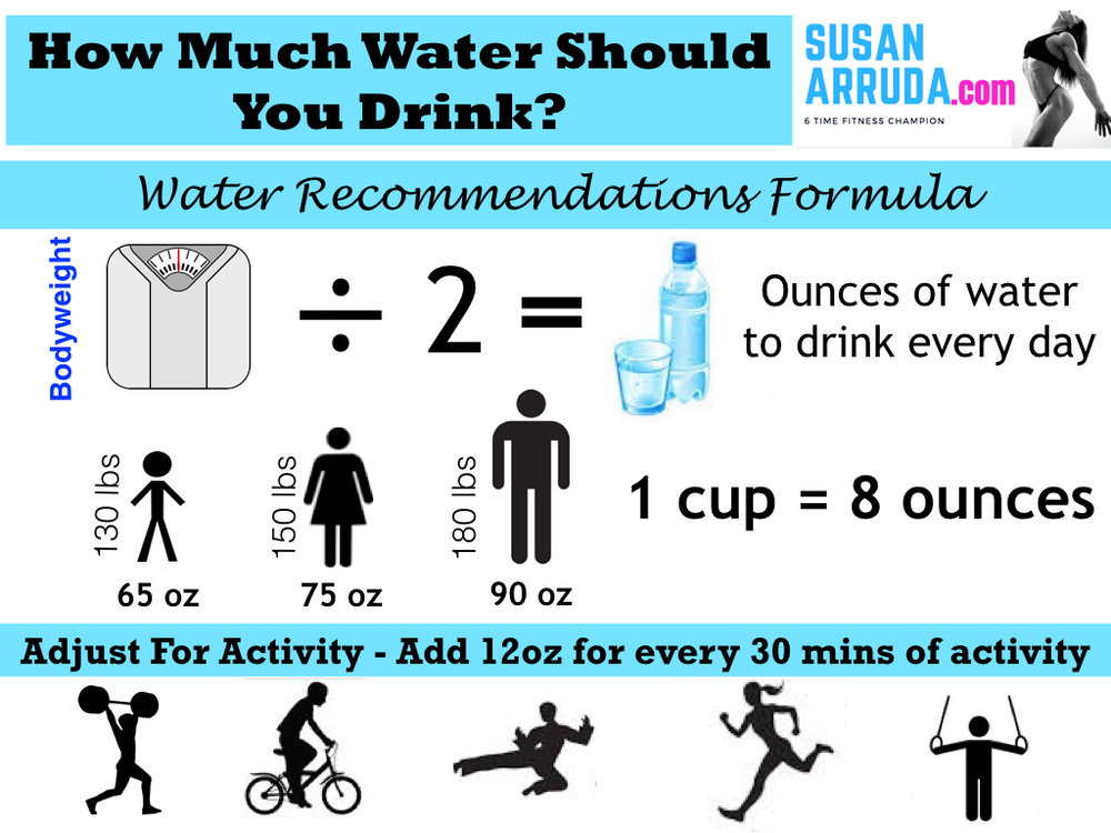 Water - how much should you drink?.001.jpeg