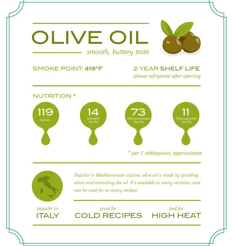 Swanson-olive-oil.jpg