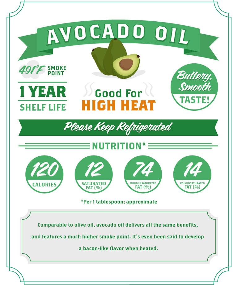 Swanson-avocado-oil.jpg