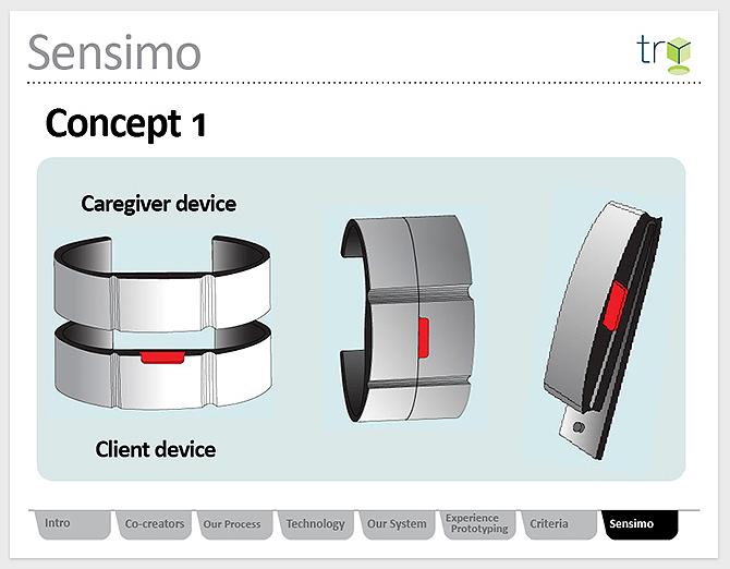 Web_Sensimo_Slide_23.jpg