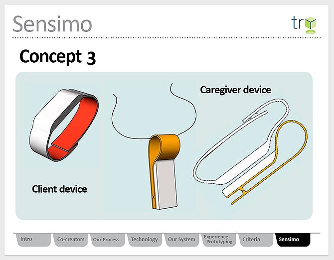 Web_Sensimo_Slide_25.jpg