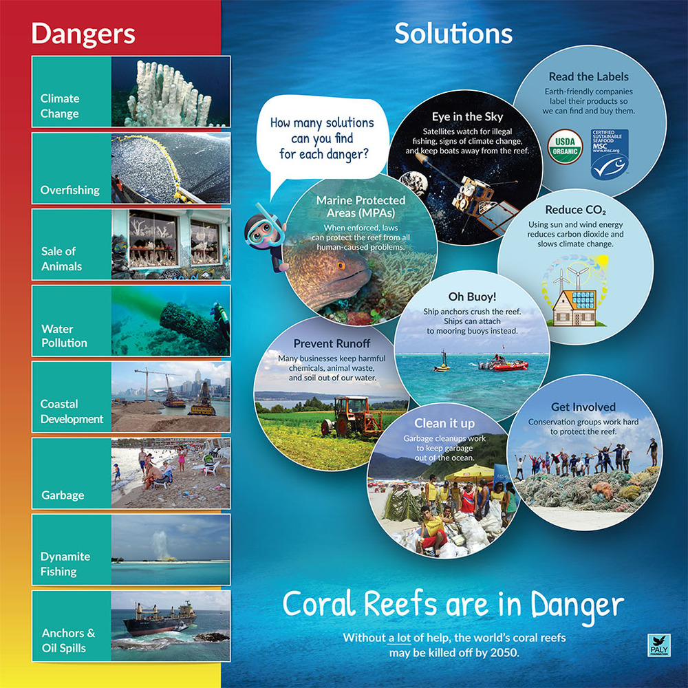 Coral_Reefs_Nurseries_of_the_Sea_Threats_Panel_NatureExhibits_Paly_Foundation_Web.jpg