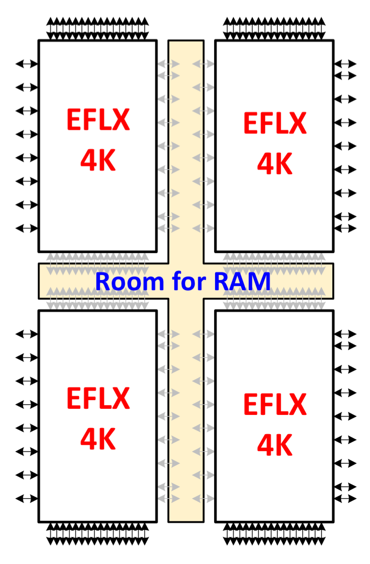 EFLX4K room for ram.png