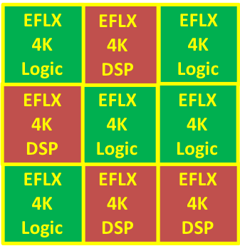 2018 03 3x3 array mix of logic and dsp.png