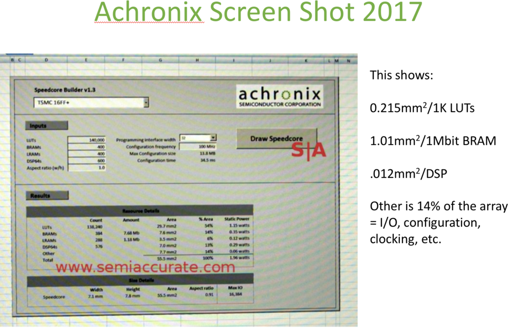 achronix screen shot 2017.png