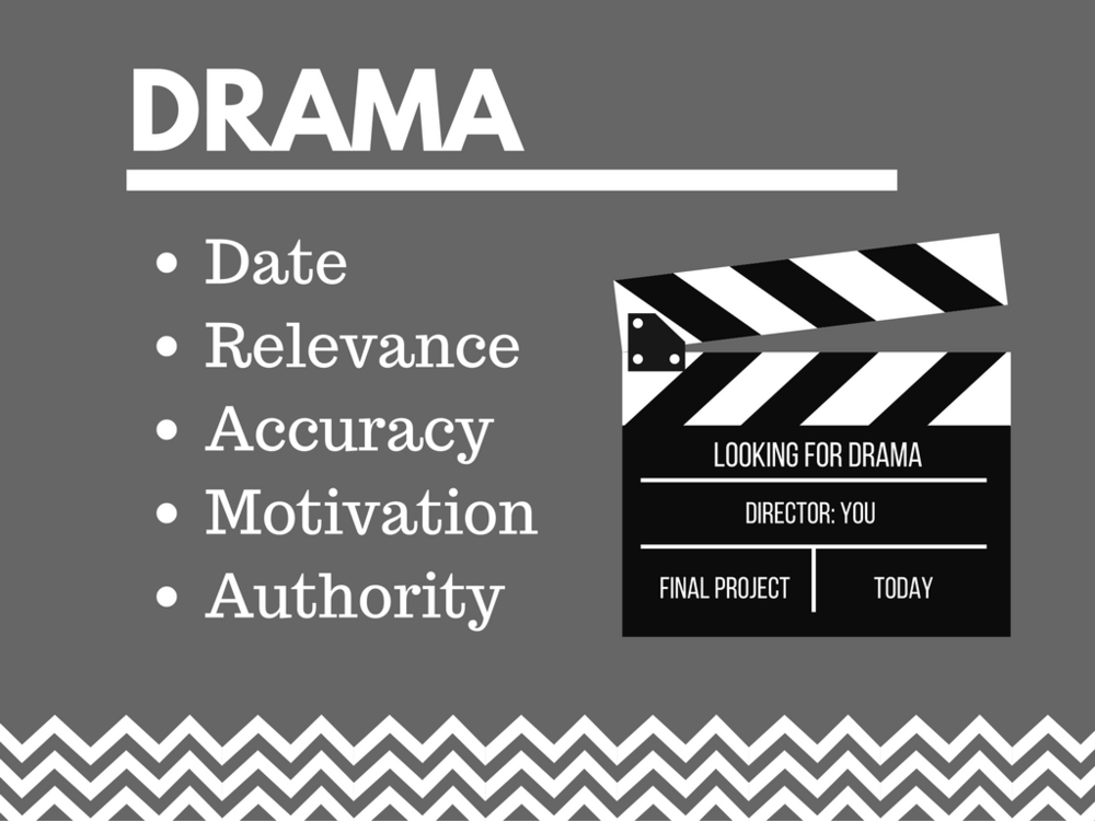DRAMA, Date, Relevance, Accuracy, Motivation, Authority