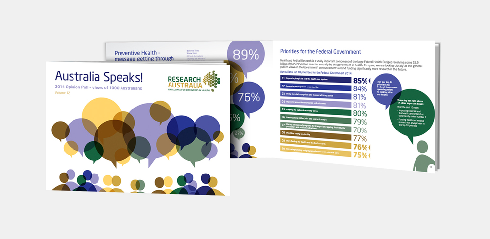 Gray Design Research Australia Opinion Poll Brochure