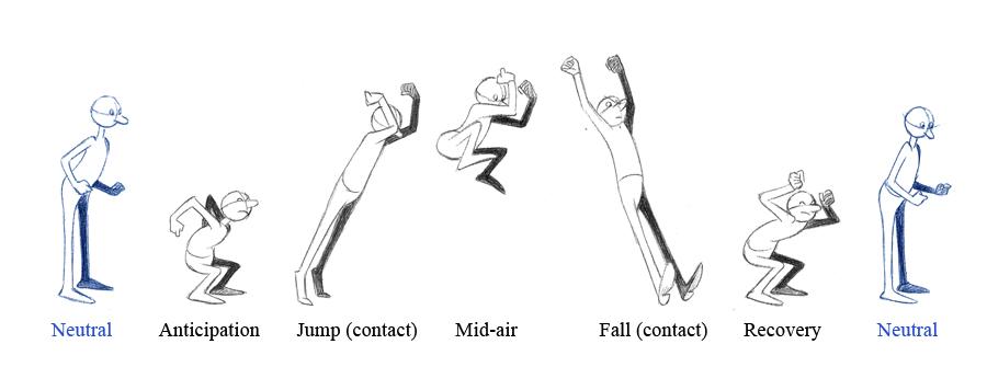 rw_jump_poses.jpg