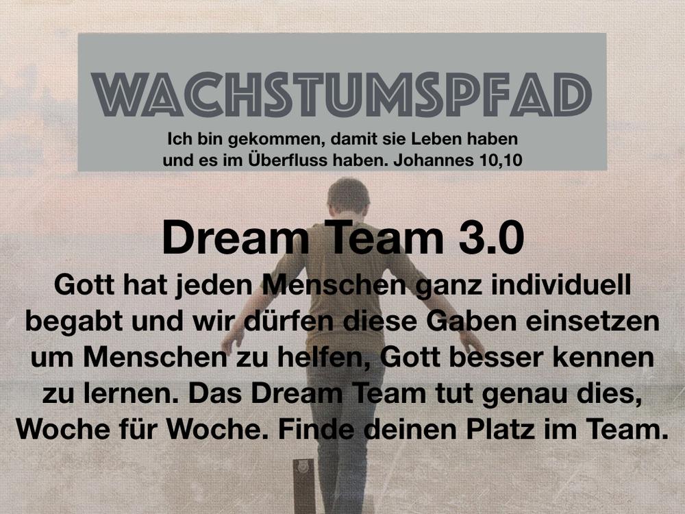 Wachstumspfad Dream Team 4.0.jpg