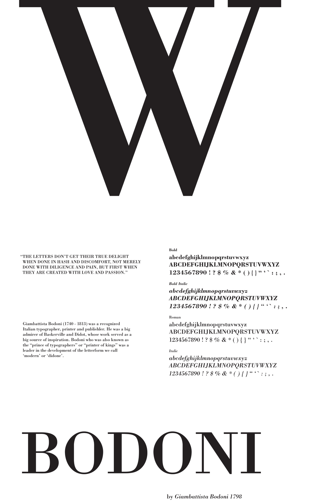 Bodoni Type Specimen — Product Designer