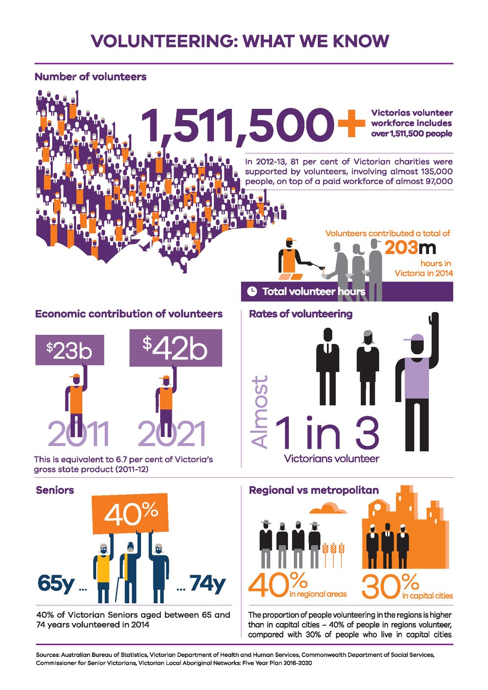 Room44_Volunteer Snapshot_Larger infographics_2.png