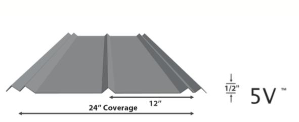 Acrylic Galvalume .0185, 26 Gauge Acrylic Galvalume .0145, 29 Gauge