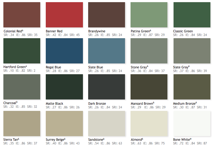 most-popular-commercial-standing-seam-profile-kynar-colors-atlanta-metal-roofs-rca-metal-supply-georgia