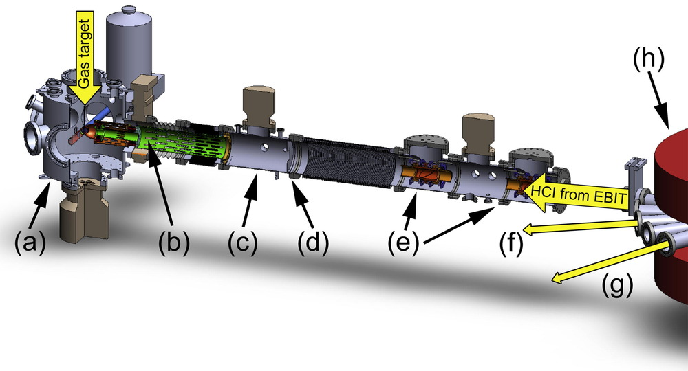 Illustration of the deceleration beamline. Image reproduced with permission © Elsevier 2010.