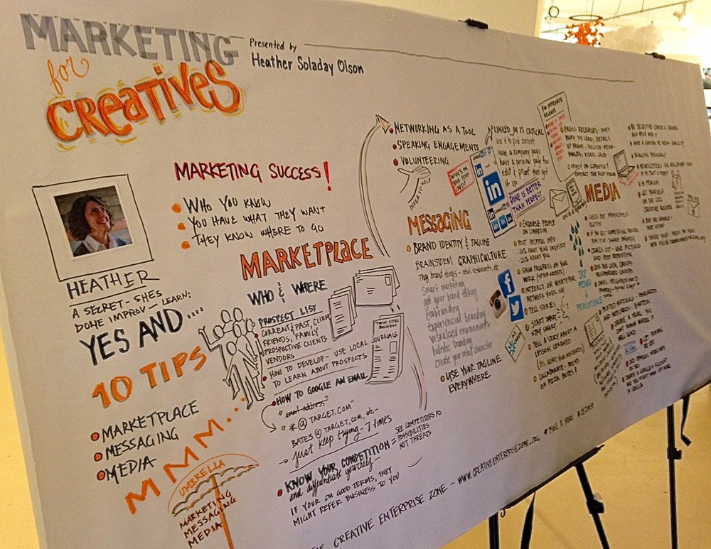 Marketing for creatives.jpeg