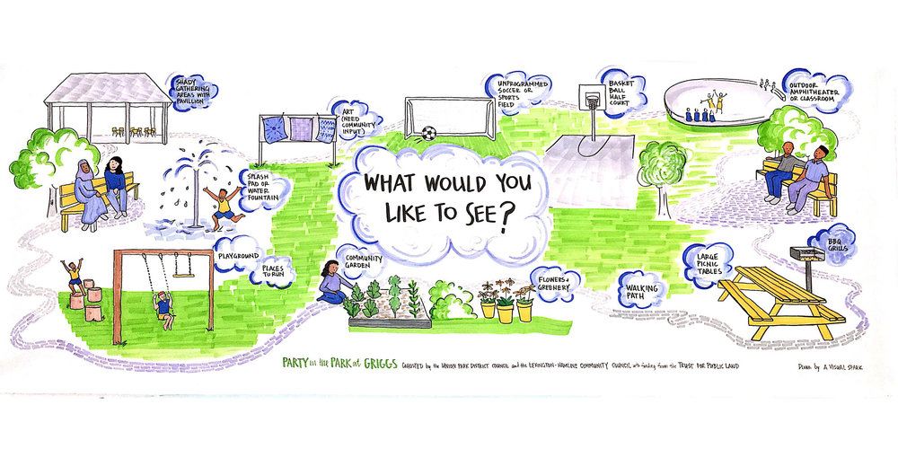 The Union Park neighborhood group chose to tell the story of what people wanted for their new park in large visual. Based on feedback, I created this story of their wishes for the park.
