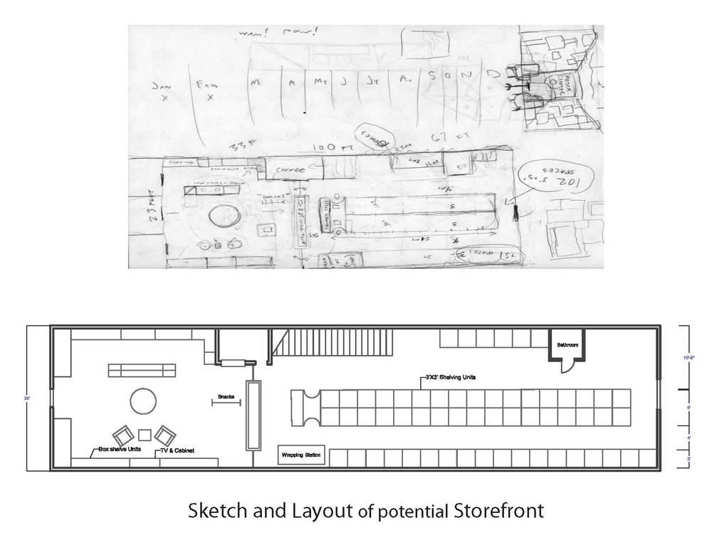 Reseller Store Plan.jpg