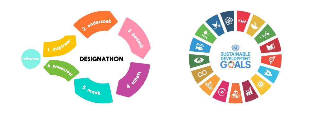 Circle&SDGs.png