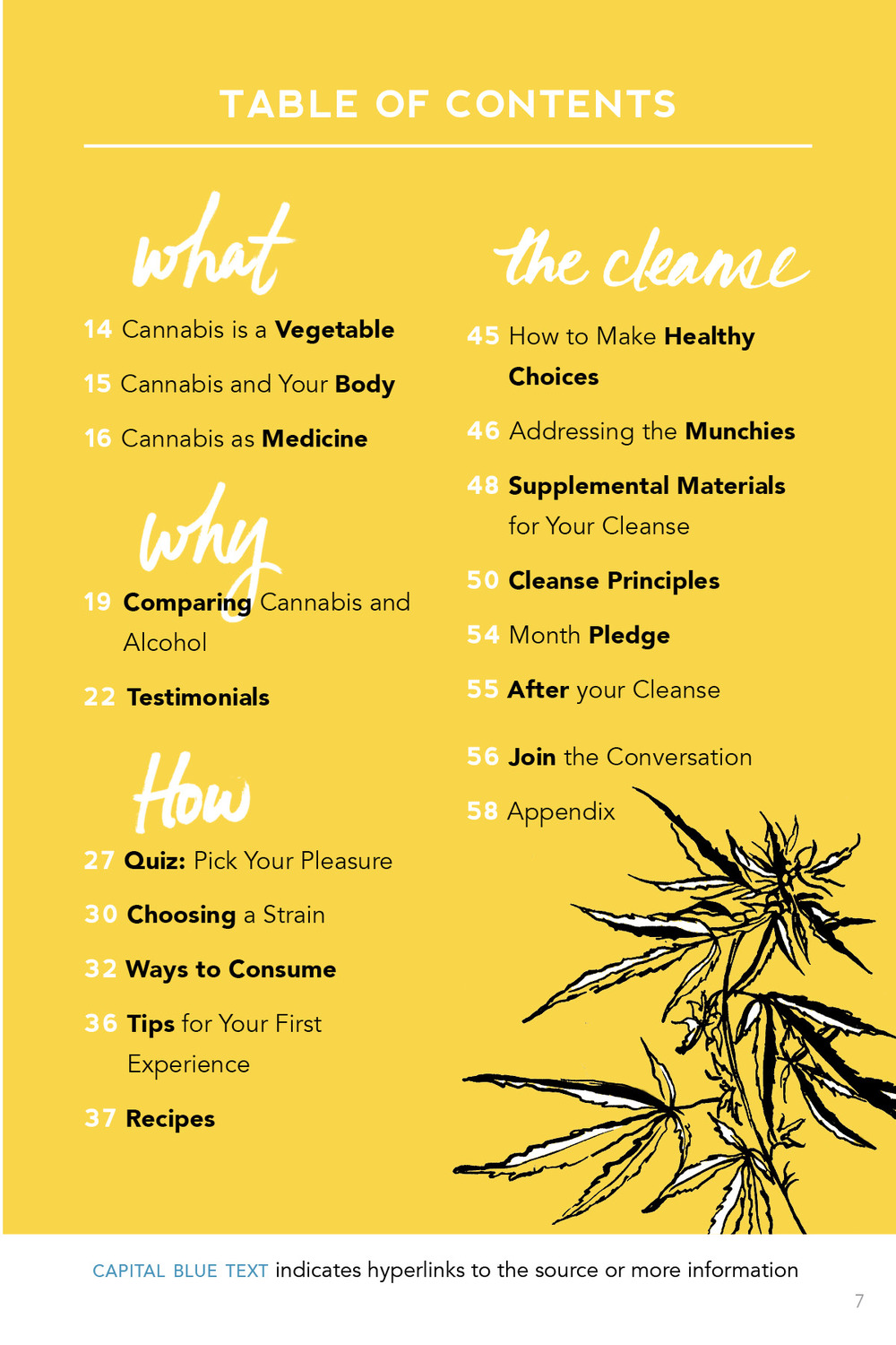 Cannabis Cleanse Table of Contents