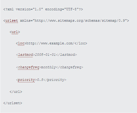 XML Sitemap Example from sitemaps.org