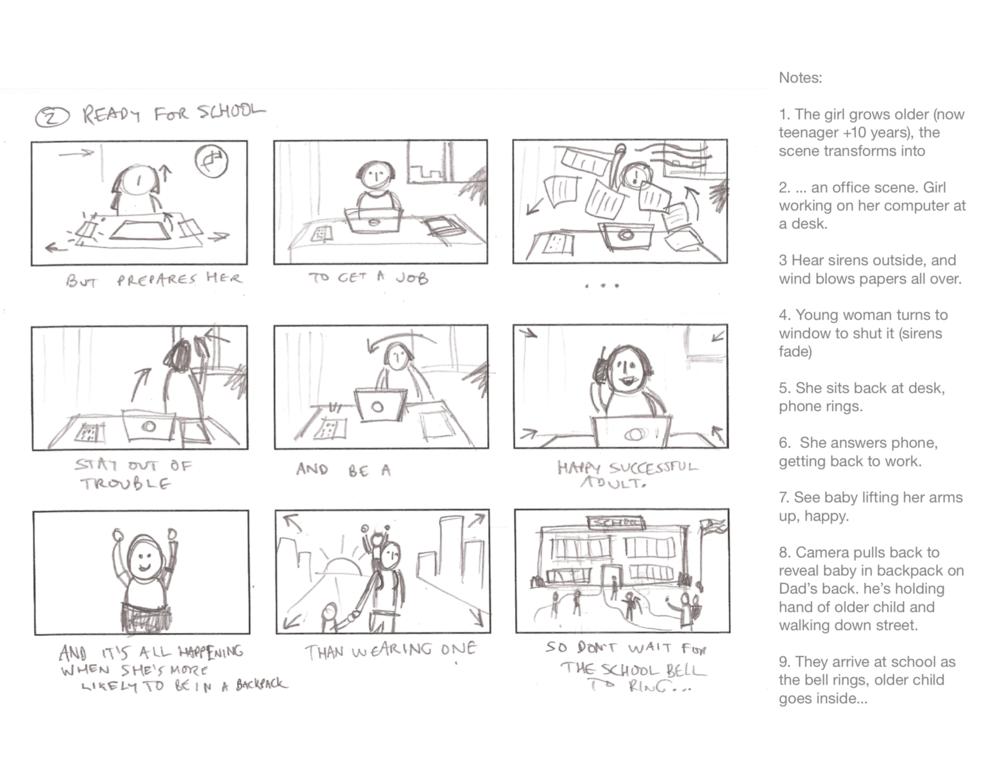 FCC_BDJ_Anim101_Storyboard2.png