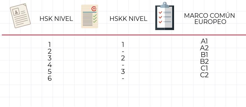 HSK levels.png