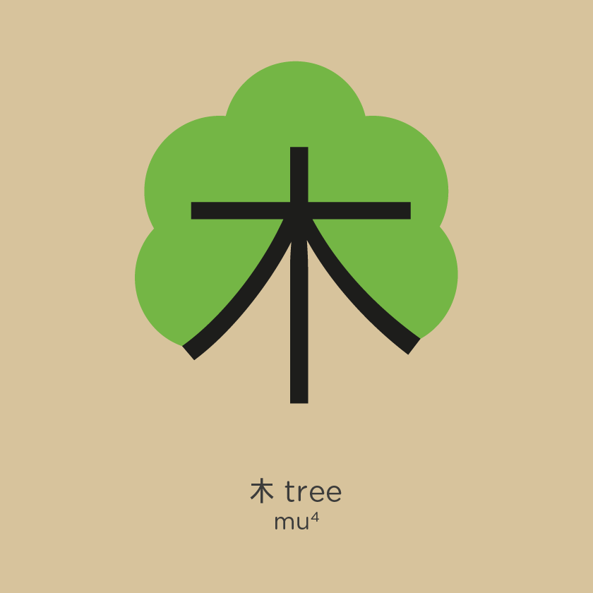 Cortesía de Chineasy