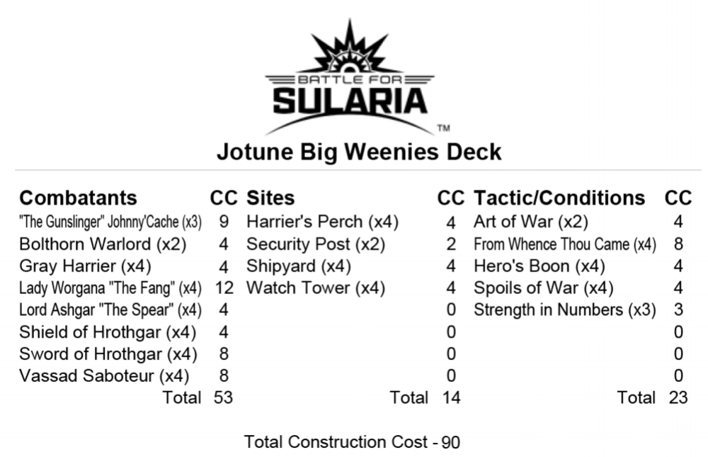 1st Place - Pretzcon - Deck Designed by Jasper Birch