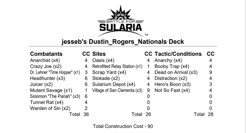 Dustin Rogers - Exsularian Nationals Decklist - 6th Place