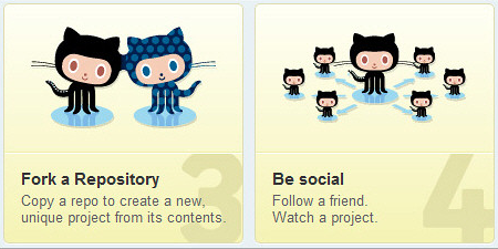 GitHub tells new members to be social.