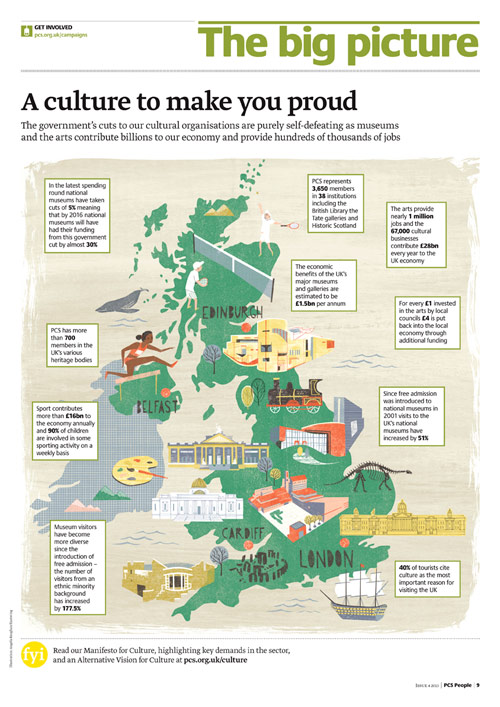 UK Cultural Map, PCS People Magazine, Issue 4