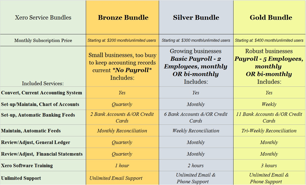 Xero website bundles - buttons.png