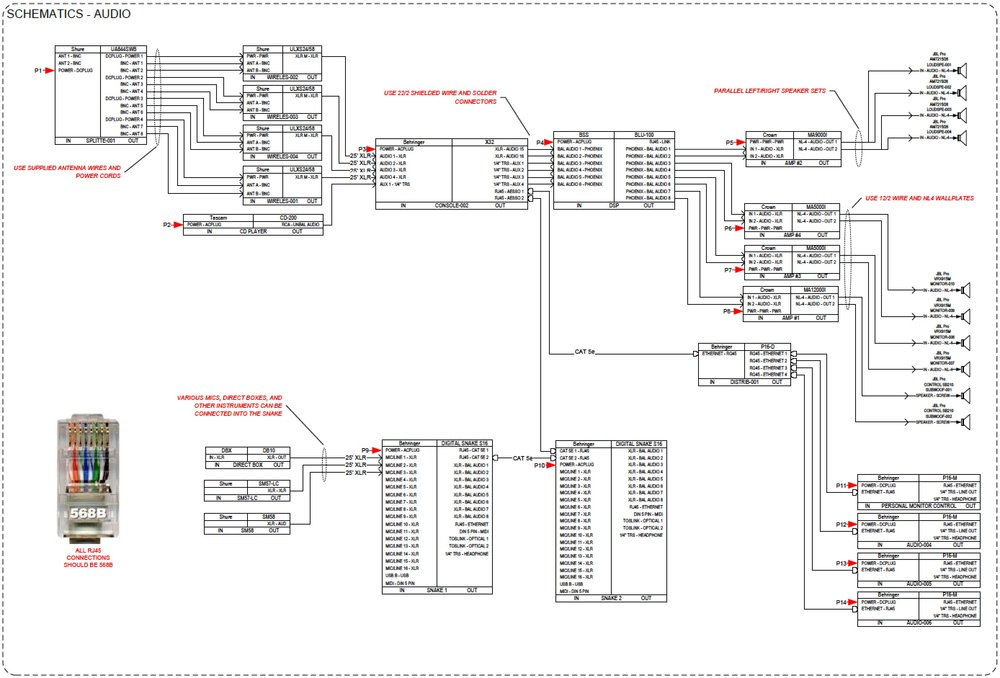 wiring diagram autocad av wire center